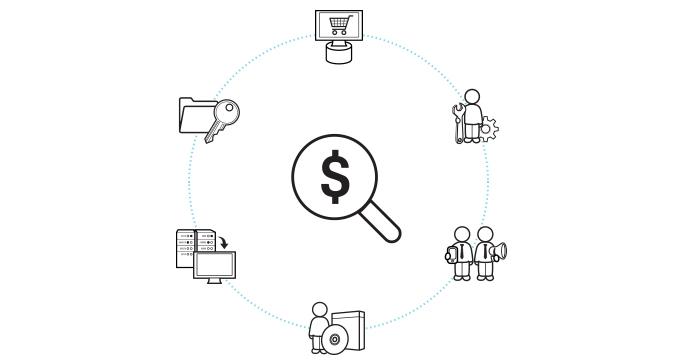 E-ticaret Modelleri